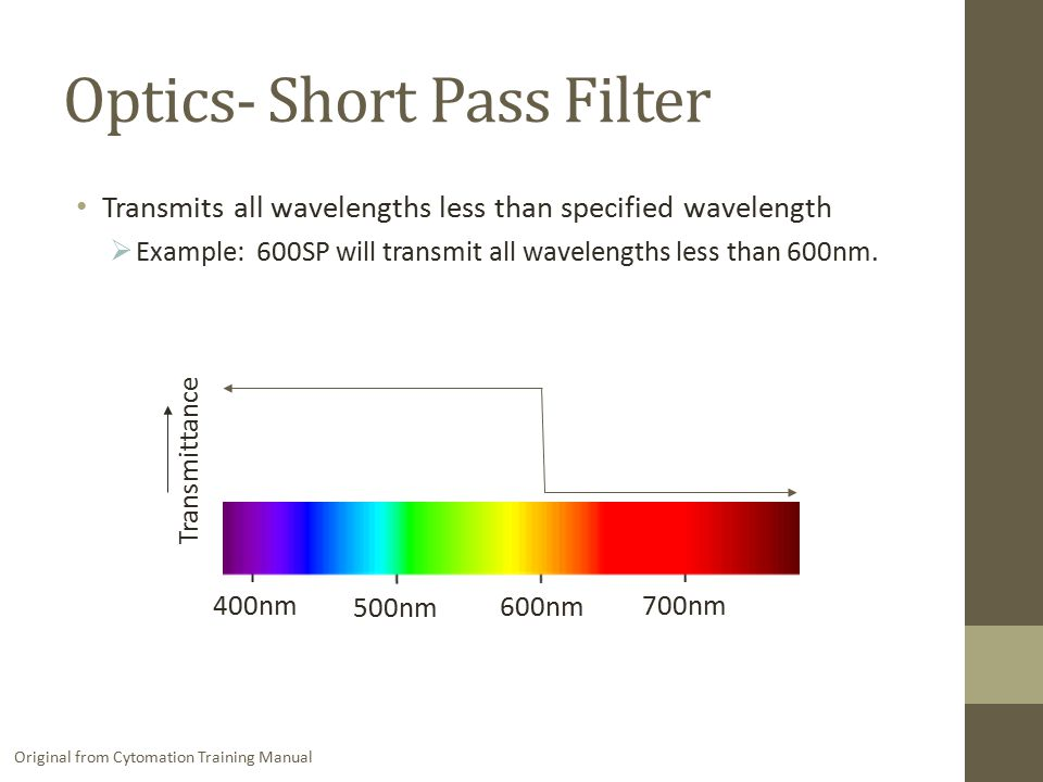 Transmits all wavelengths less than specified wavelength  Example: 600SP will transmit all wavelengths less than 600nm.