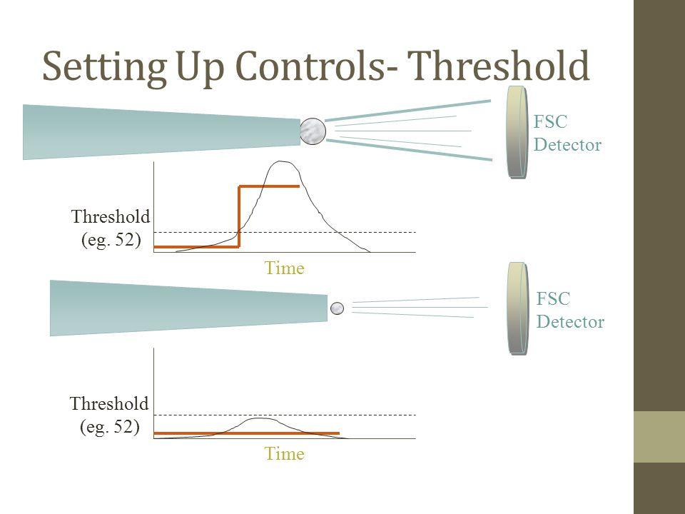 FSC Detector FSC Detector Time Threshold (eg. 52) Threshold (eg. 52) Setting Up Controls- Threshold
