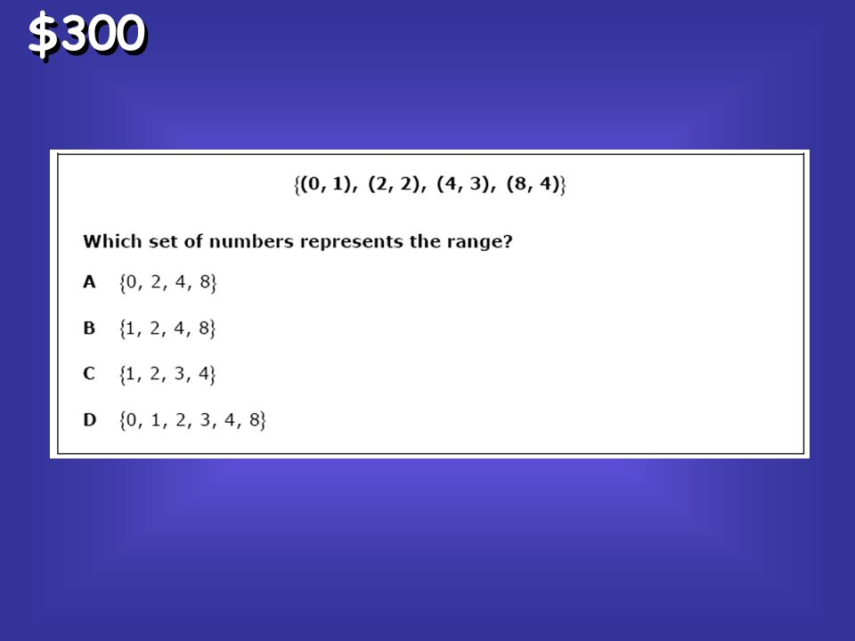 What is B? Scores