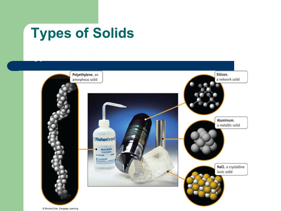 Types of Solids