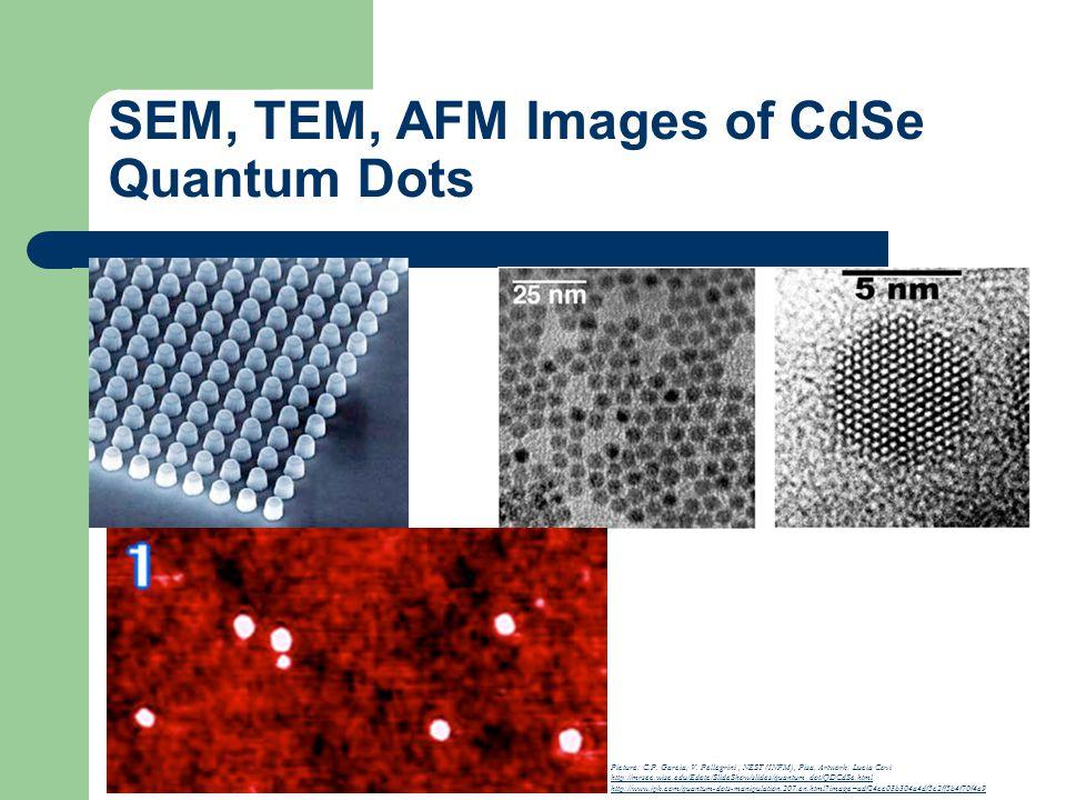 SEM, TEM, AFM Images of CdSe Quantum Dots Picture: C.P.