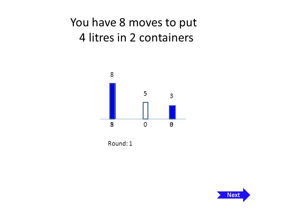 You have 8 moves to put 4 litres in 2 containers 8 5 3 3 0 053 Round: 2 Next