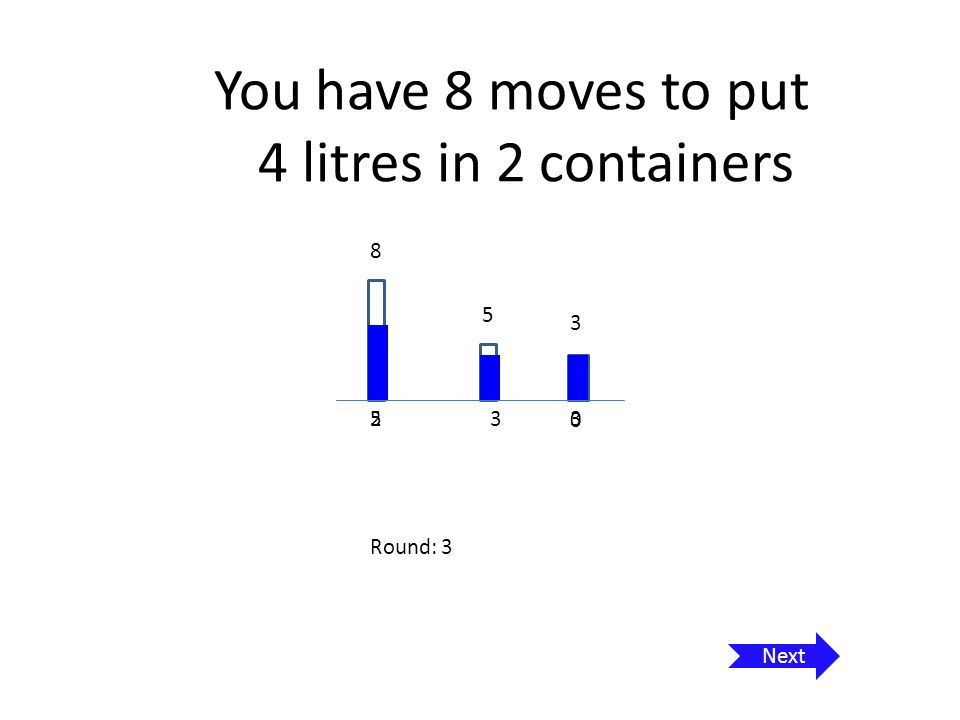 You have 8 moves to put 4 litres in 2 containers 8 5 3 3521 3 Round: 4 Next