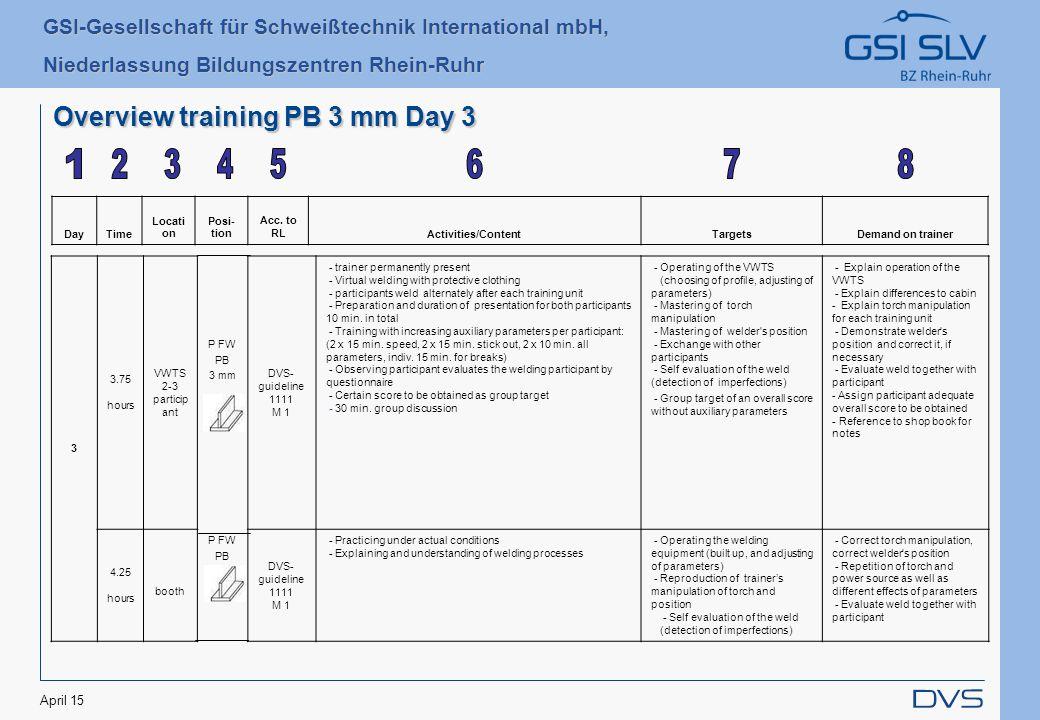 GSI-Gesellschaft für Schweißtechnik International mbH, Niederlassung Bildungszentren Rhein-Ruhr April 15 Overview training PB 3 mm Day 3 DayTime Locati on Posi- tion Acc.