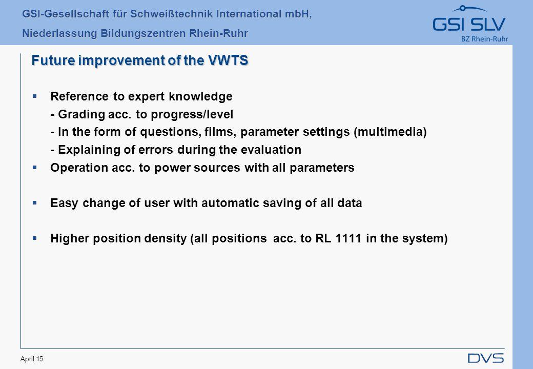 GSI-Gesellschaft für Schweißtechnik International mbH, Niederlassung Bildungszentren Rhein-Ruhr April 15 Future improvement of the VWTS  Reference to expert knowledge - Grading acc.