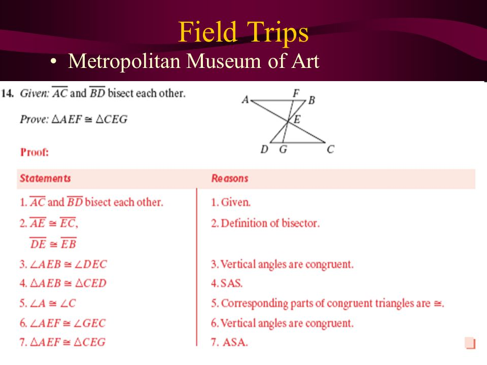 Field Trips Metropolitan Museum of Art