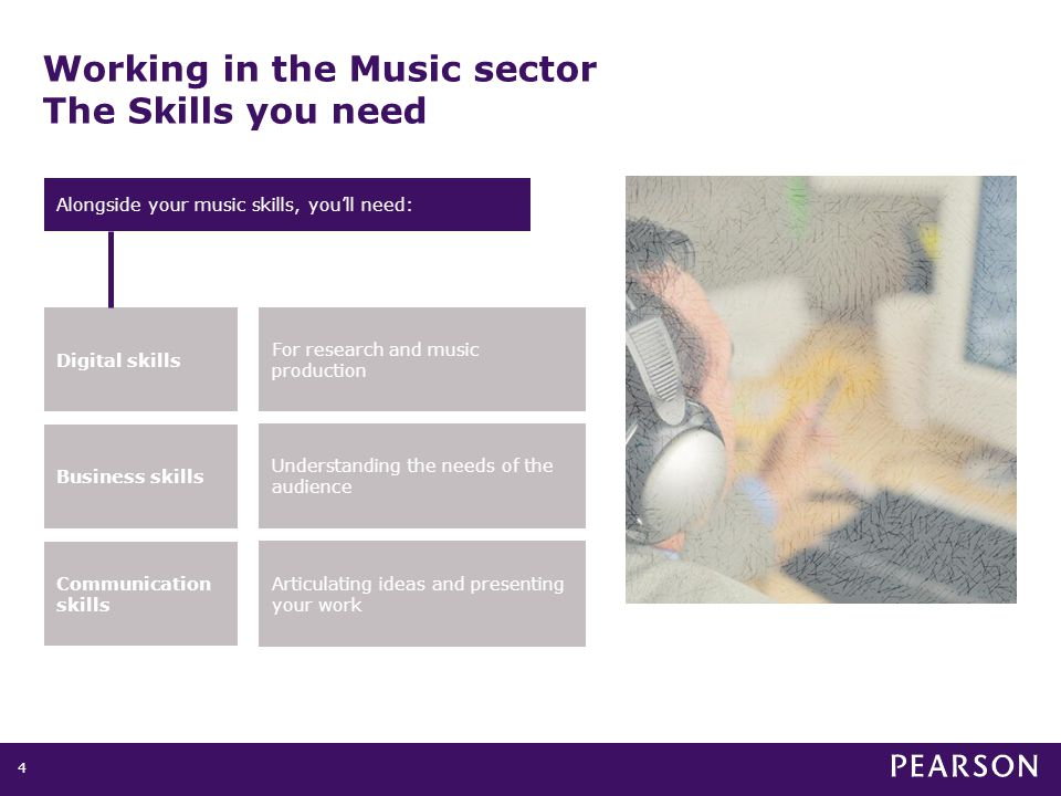Working in the Music sector The Skills you need 4 Alongside your music skills, you'll need: For research and music production Understanding the needs of the audience Articulating ideas and presenting your work Digital skills Business skills Communication skills