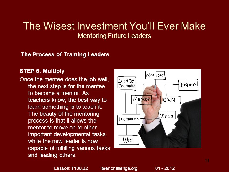 The Wisest Investment You'll Ever Make Mentoring Future Leaders The Process of Training Leaders STEP 5: Multiply Once the mentee does the job well, th