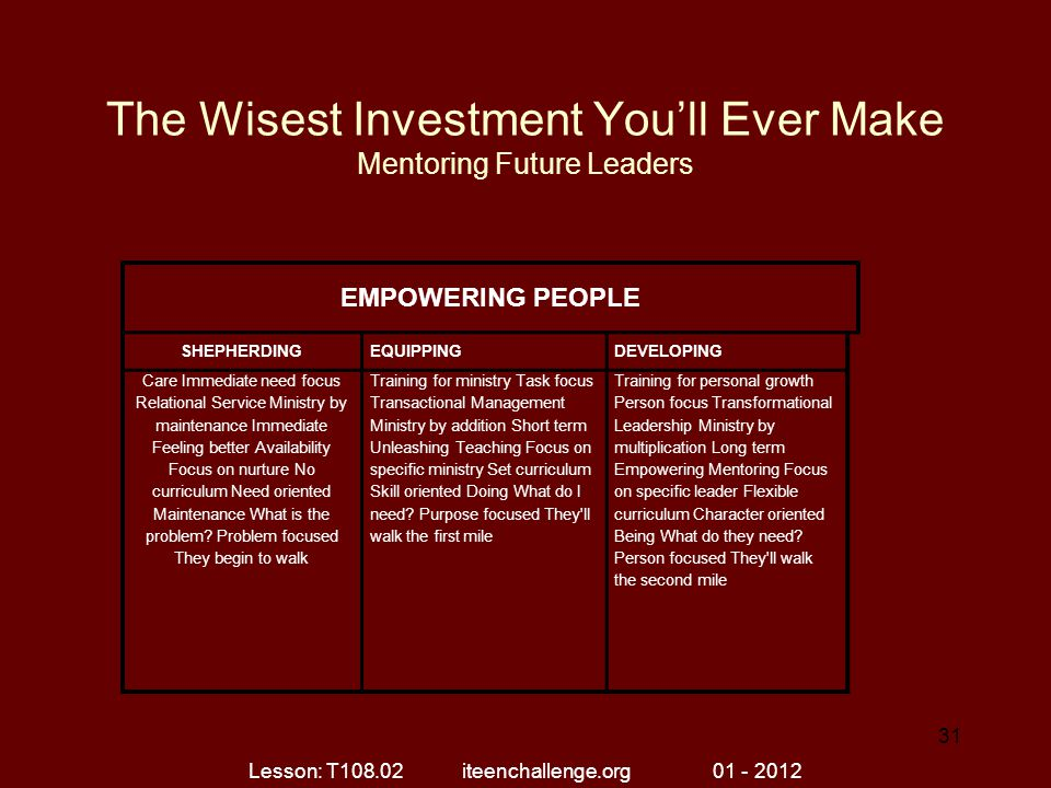The Wisest Investment You'll Ever Make Mentoring Future Leaders EMPOWERING PEOPLE SHEPHERDINGEQUIPPINGDEVELOPING Care Immediate need focus Relational