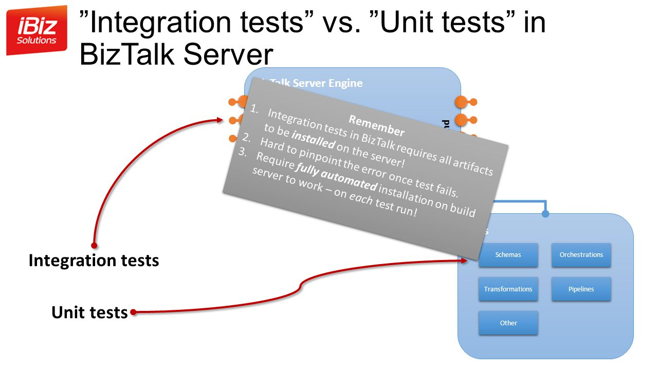 BizTalk Server Engine Receive Send Integration tests vs.