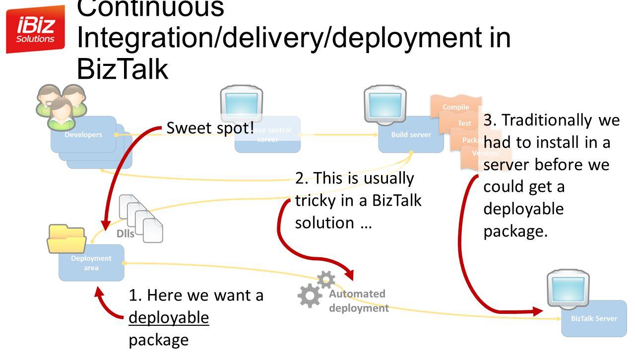 Continuous Integration/delivery/deployment in BizTalk 1.