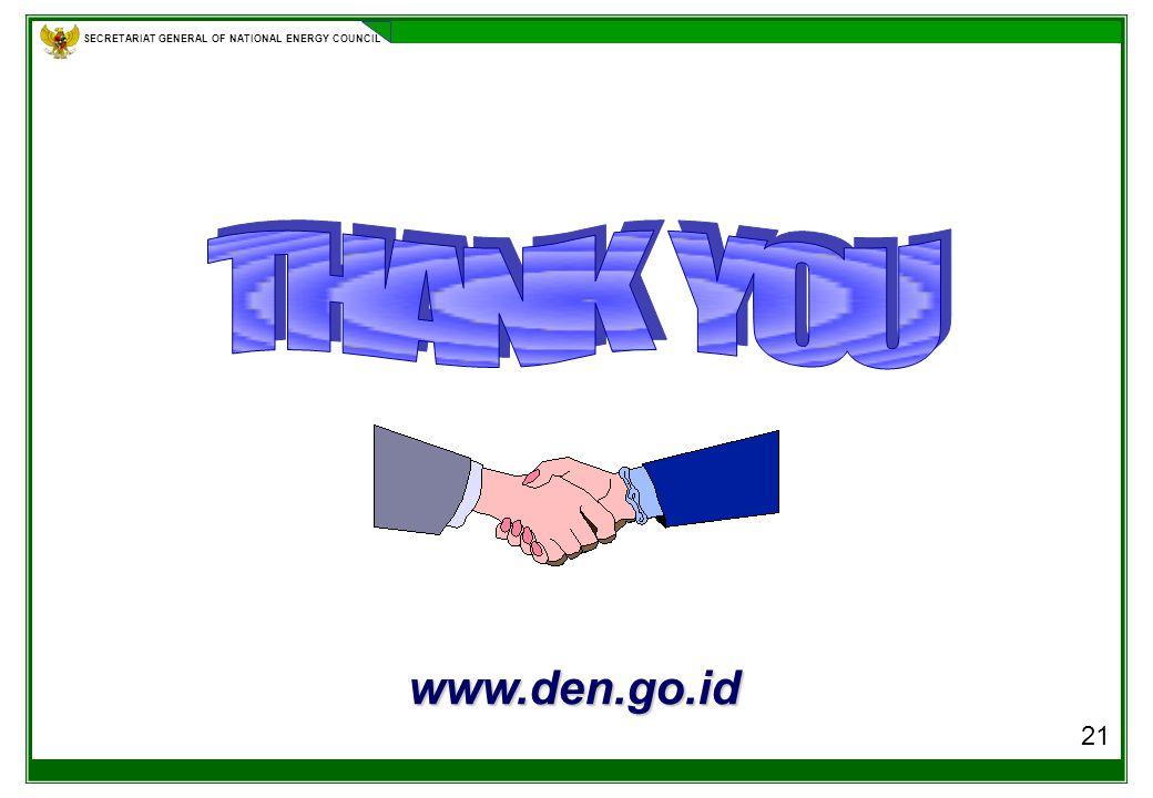 SECRETARIAT GENERAL OF NATIONAL ENERGY COUNCIL 21 www.den.go.id