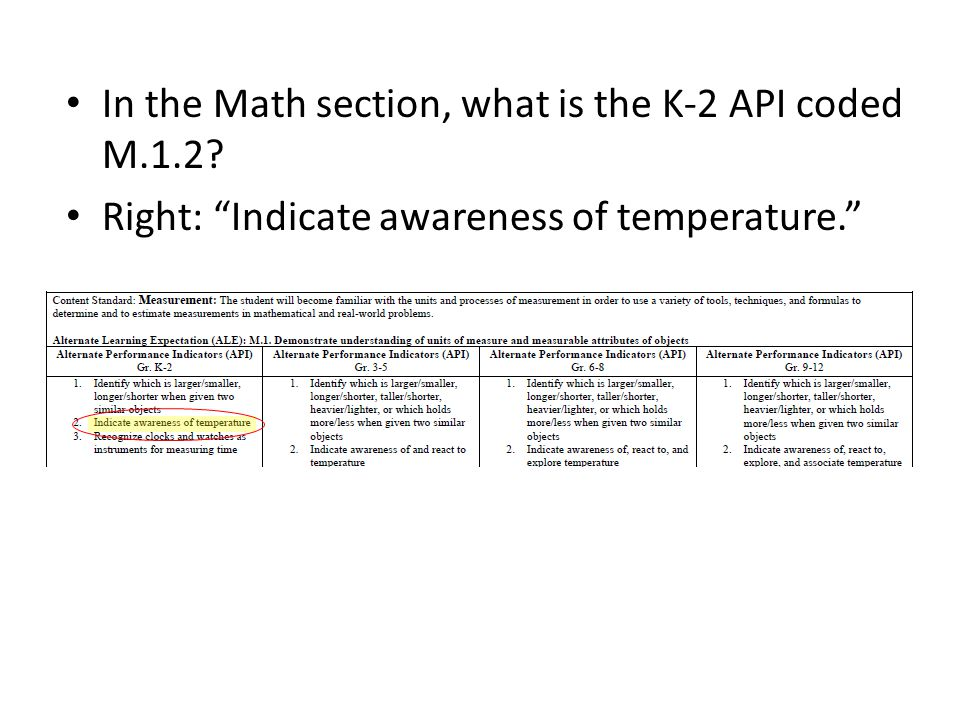 In the Math section, what is the K-2 API coded M.1.2 Right: Indicate awareness of temperature.