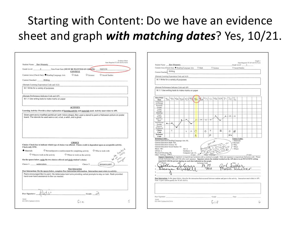 Starting with Content: Do we have an evidence sheet and graph with matching dates Yes, 10/21.