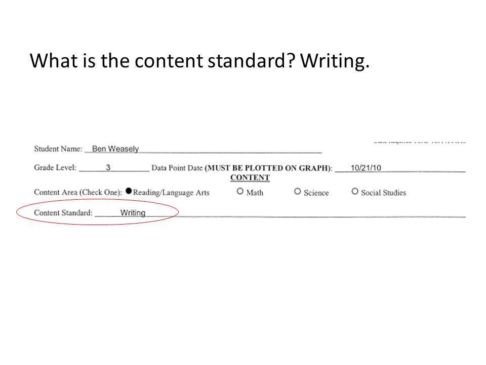 What is the content standard Writing.