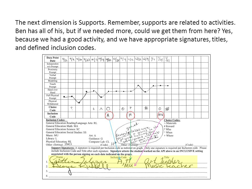 The next dimension is Supports. Remember, supports are related to activities.