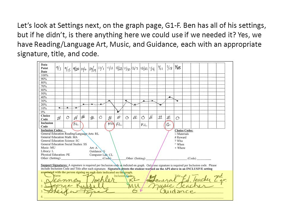 Let's look at Settings next, on the graph page, G1-F.
