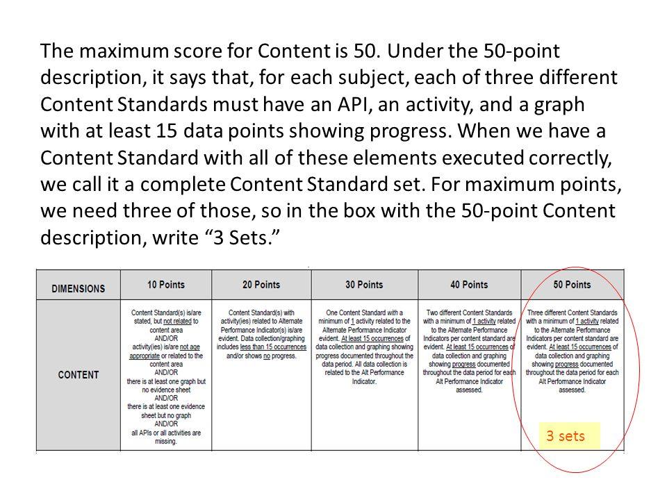 The maximum score for Content is 50.