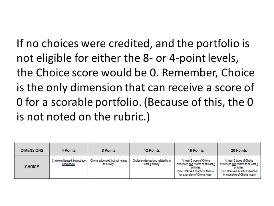 If no choices were credited, and the portfolio is not eligible for either the 8- or 4-point levels, the Choice score would be 0.