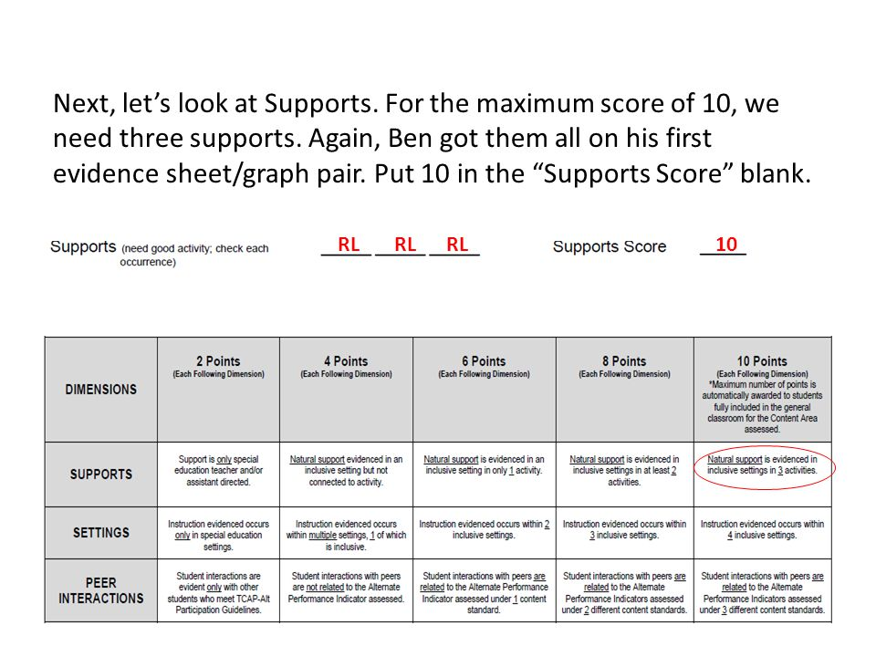Next, let's look at Supports. For the maximum score of 10, we need three supports.