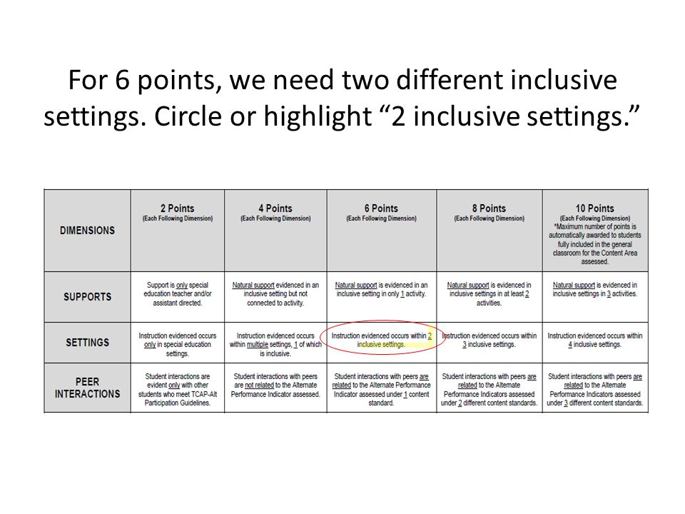 For 6 points, we need two different inclusive settings. Circle or highlight 2 inclusive settings.