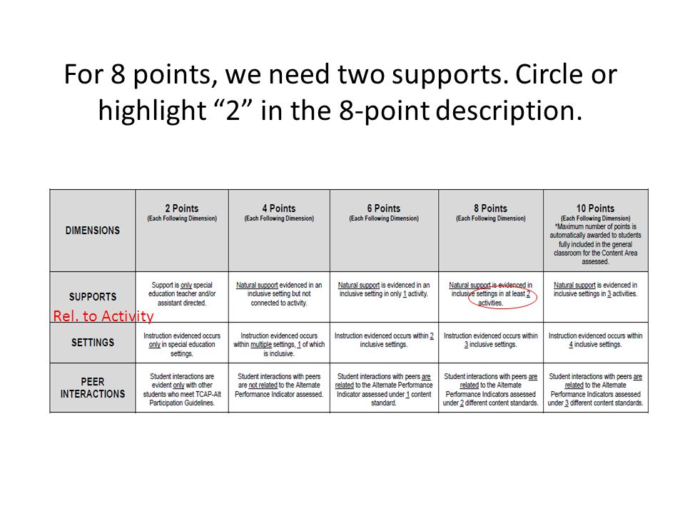 For 8 points, we need two supports. Circle or highlight 2 in the 8-point description.
