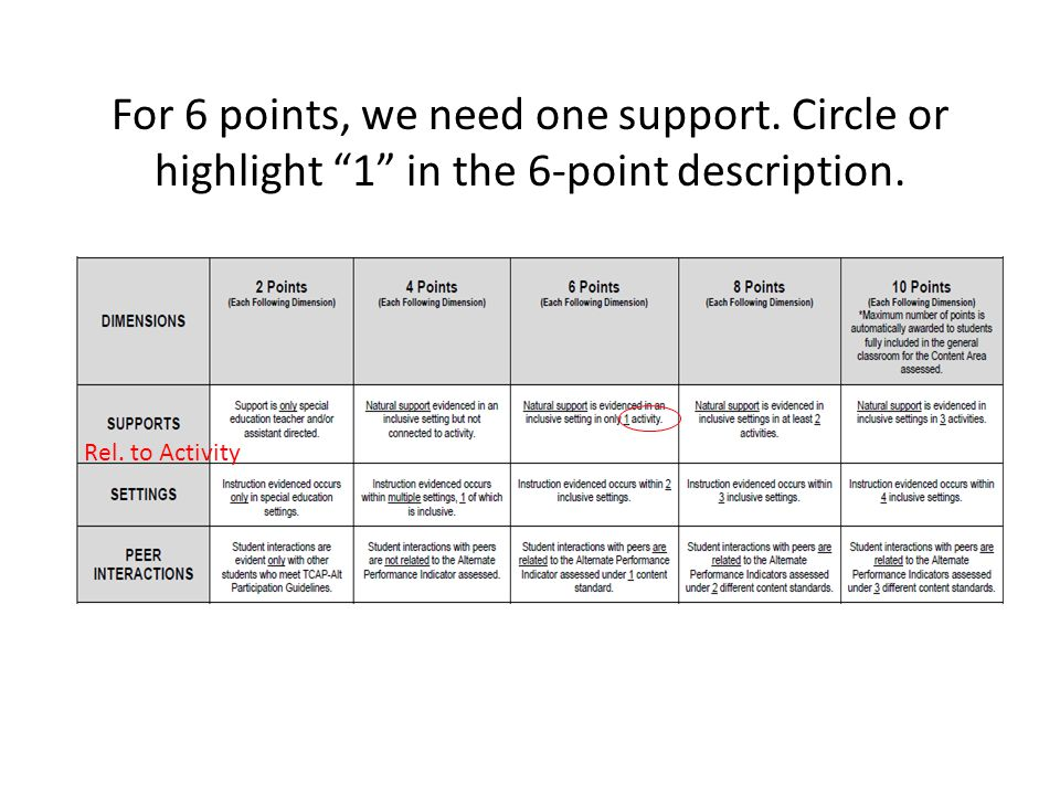 For 6 points, we need one support. Circle or highlight 1 in the 6-point description.
