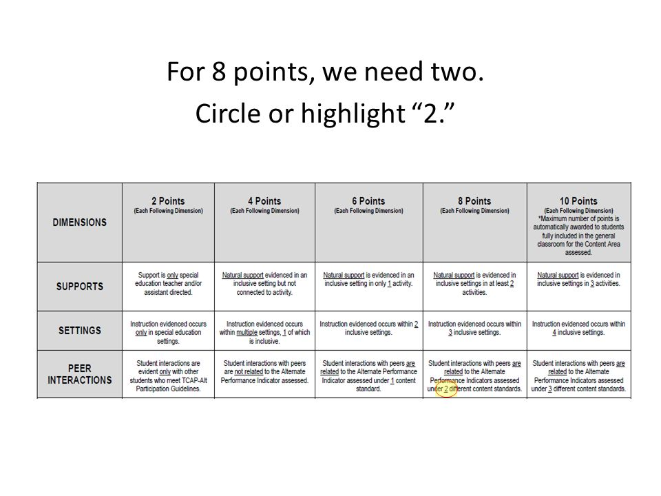 For 8 points, we need two. Circle or highlight 2.