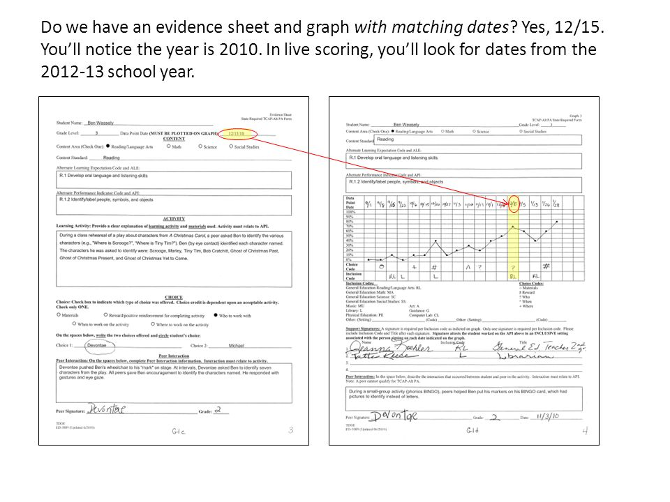 Do we have an evidence sheet and graph with matching dates.