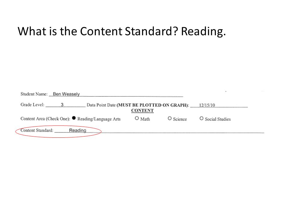What is the Content Standard Reading.