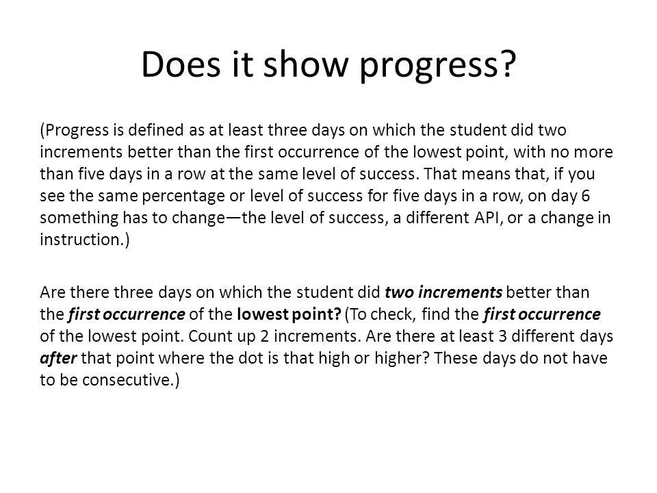 Does it show progress.