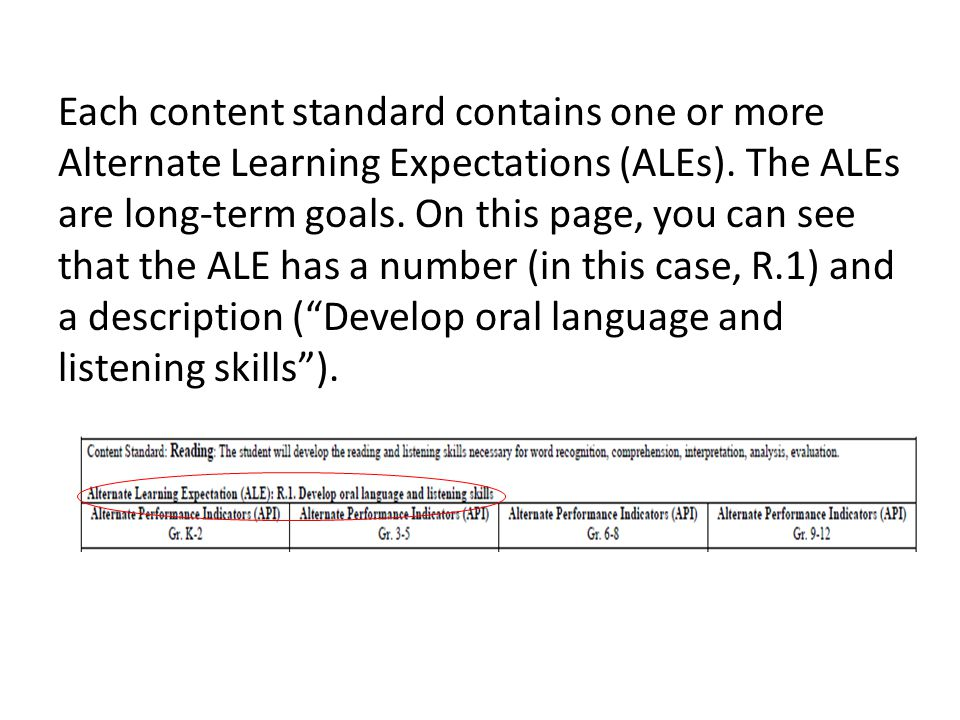 Starting with Content: Do we have an evidence sheet and graph with matching dates? Yes, 10/21.