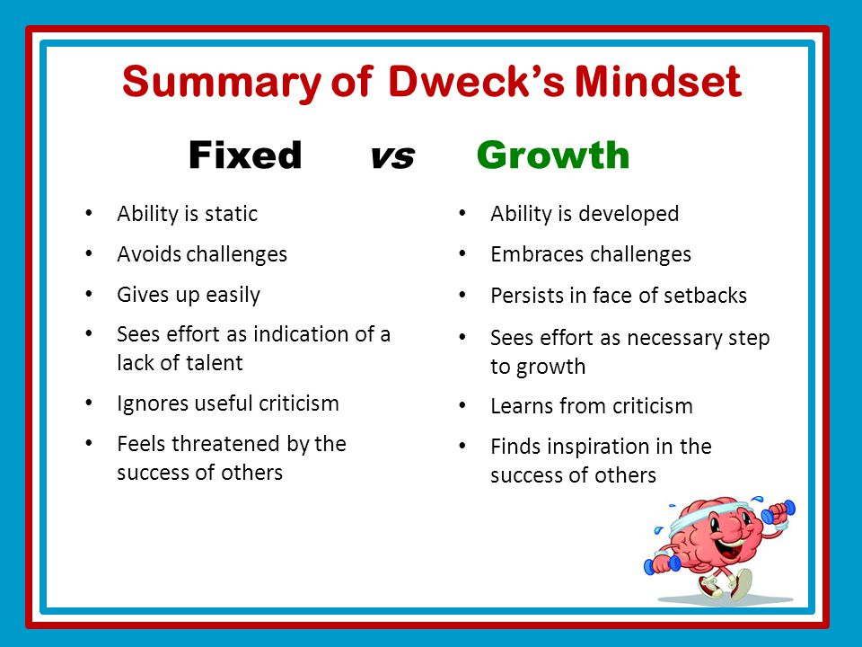 Summary of Dweck's Mindset Fixed vs Growth Ability is static Avoids challenges Gives up easily Sees effort as indication of a lack of talent Ignores useful criticism Feels threatened by the success of others Ability is developed Embraces challenges Persists in face of setbacks Sees effort as necessary step to growth Learns from criticism Finds inspiration in the success of others