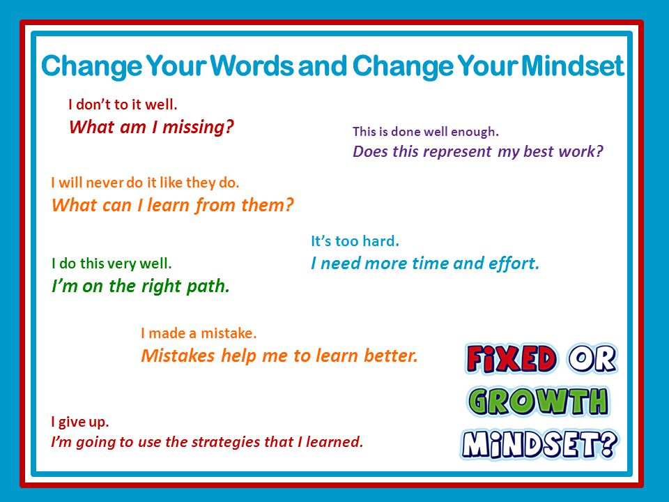 Change Your Words and Change Your Mindset I don't to it well.