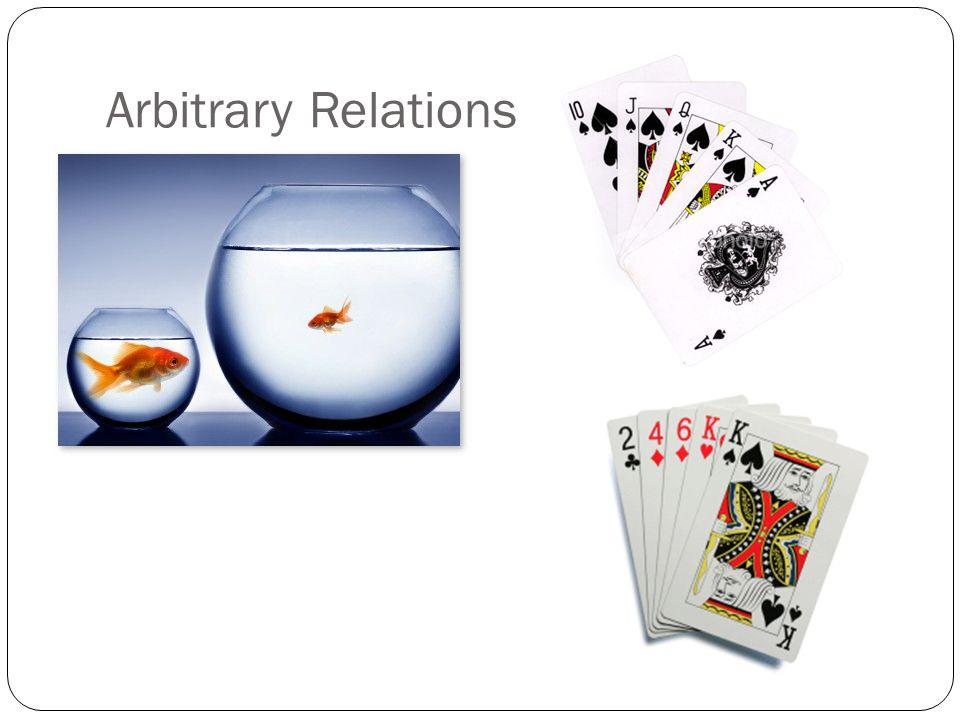 Arbitrary Relations