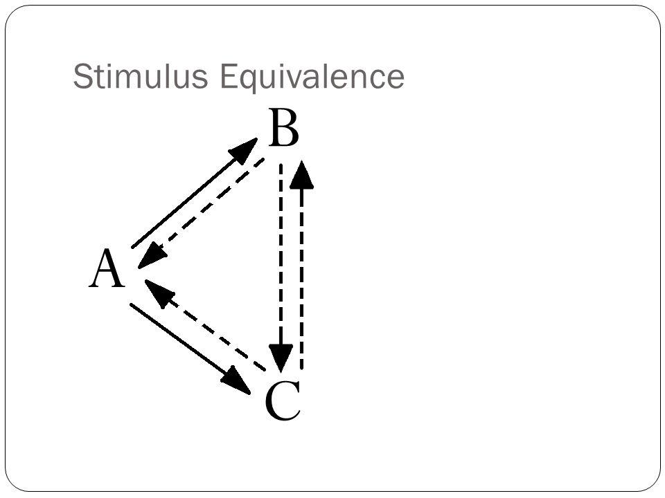 Stimulus Equivalence A B C