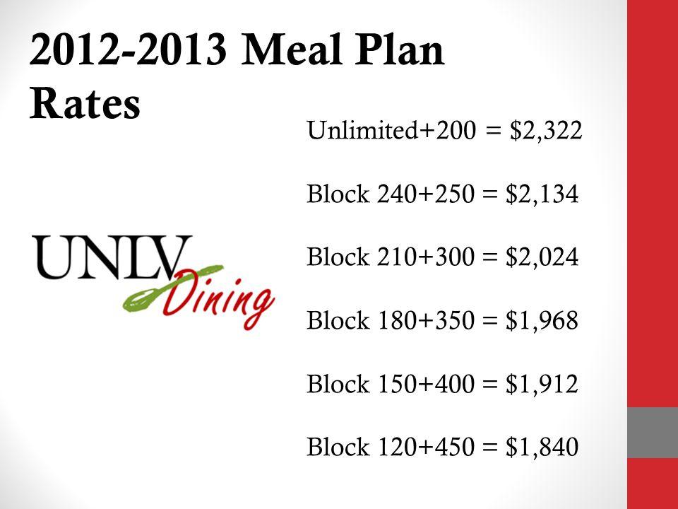 2012-2013 Meal Plan Rates Unlimited+200 = $2,322 Block 240+250 = $2,134 Block 210+300 = $2,024 Block 180+350 = $1,968 Block 150+400 = $1,912 Block 120+450 = $1,840