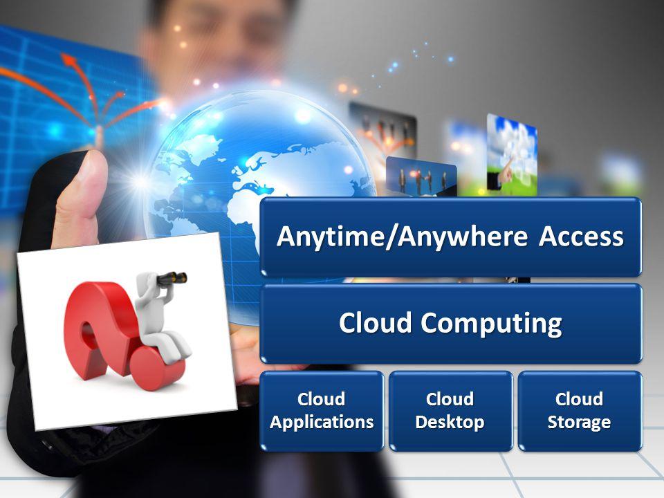 Anytime/Anywhere Access Cloud Computing Cloud Applications Cloud Desktop Cloud Storage