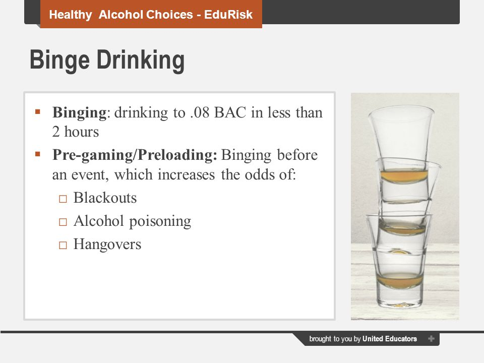 brought to you by United Educators Binge Drinking  Binging: drinking to.08 BAC in less than 2 hours  Pre-gaming/Preloading: Binging before an event, which increases the odds of: □Blackouts □Alcohol poisoning □Hangovers Healthy Alcohol Choices - EduRisk