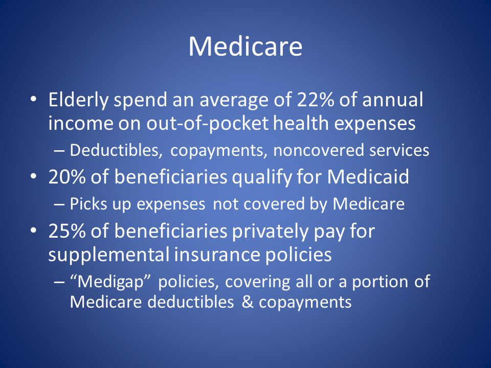Medicare Elderly spend an average of 22% of annual income on out-of-pocket health expenses – Deductibles, copayments, noncovered services 20% of benef