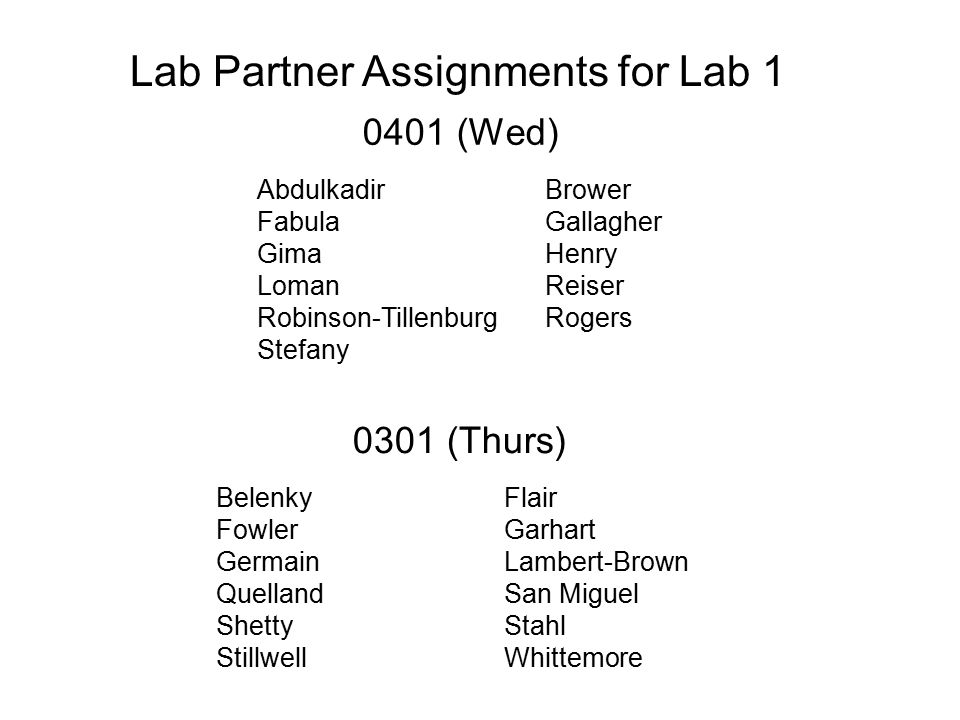 Lab Partner Assignments for Lab 1 0401 (Wed) Abdulkadir Brower Fabula Gallagher Gima Henry Loman Reiser Robinson-Tillenburg Rogers Stefany 0301 (Thurs