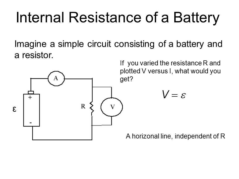 Internal Resistance of a Battery Imagine a simple circuit consisting of a battery and a resistor. ε If you varied the resistance R and plotted V versu