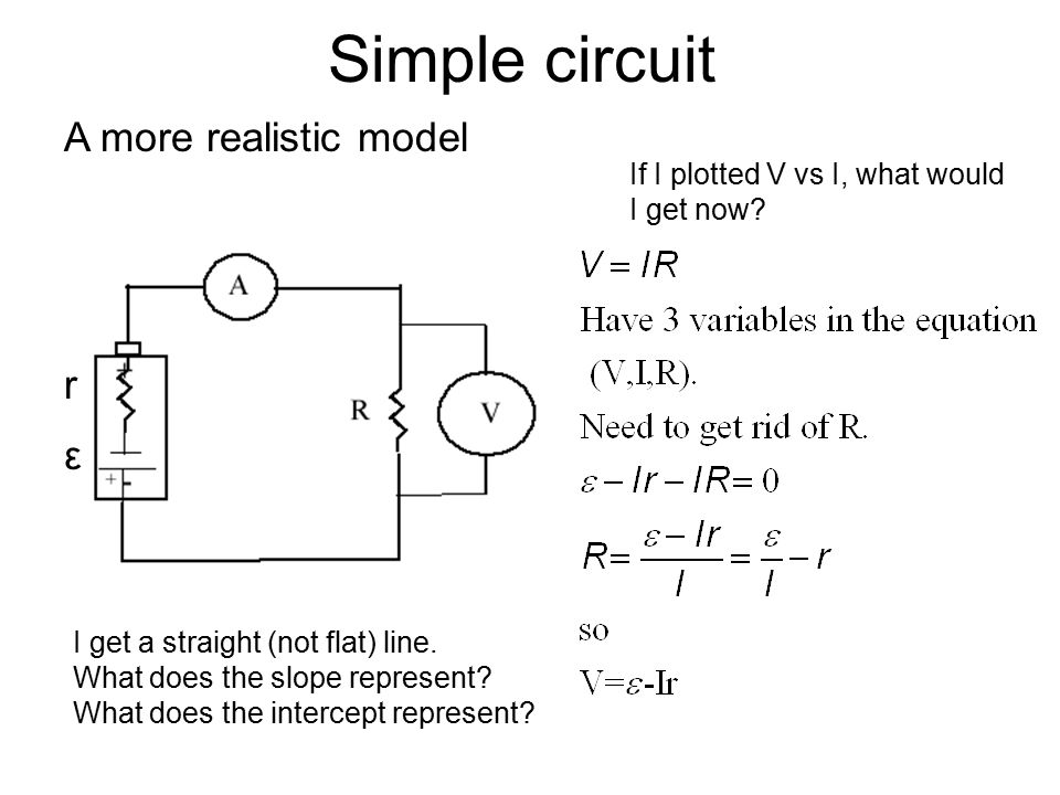 Simple circuit A more realistic model If I plotted V vs I, what would I get now? I get a straight (not flat) line. What does the slope represent? What