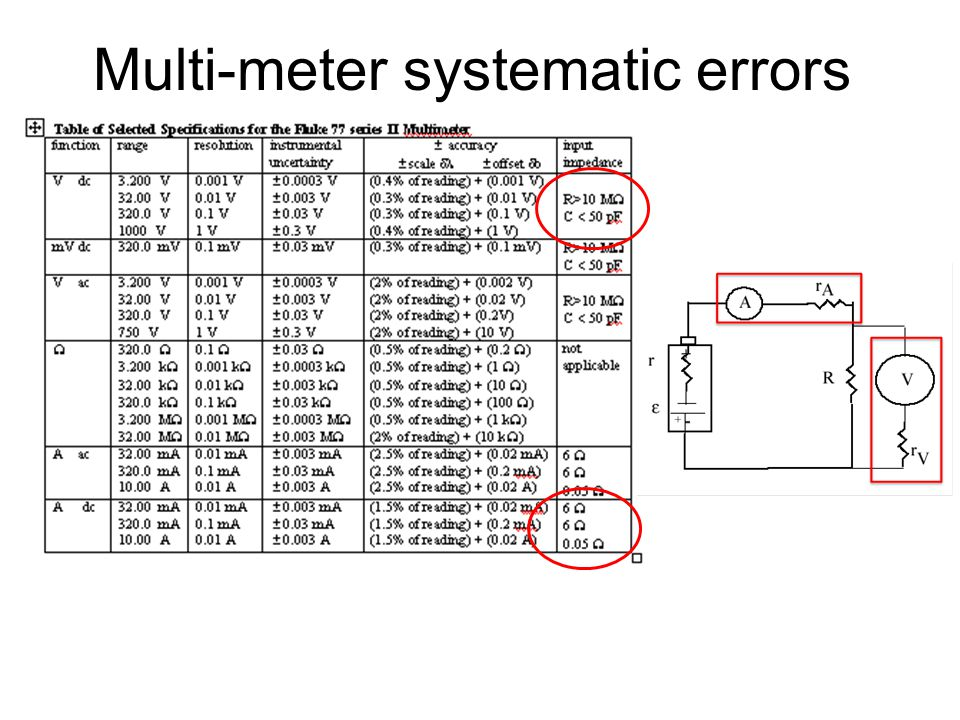 Multi-meter systematic errors