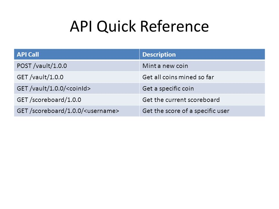 API Quick Reference API CallDescription POST /vault/1.0.0Mint a new coin GET /vault/1.0.0Get all coins mined so far GET /vault/1.0.0/ Get a specific coin GET /scoreboard/1.0.0Get the current scoreboard GET /scoreboard/1.0.0/ Get the score of a specific user