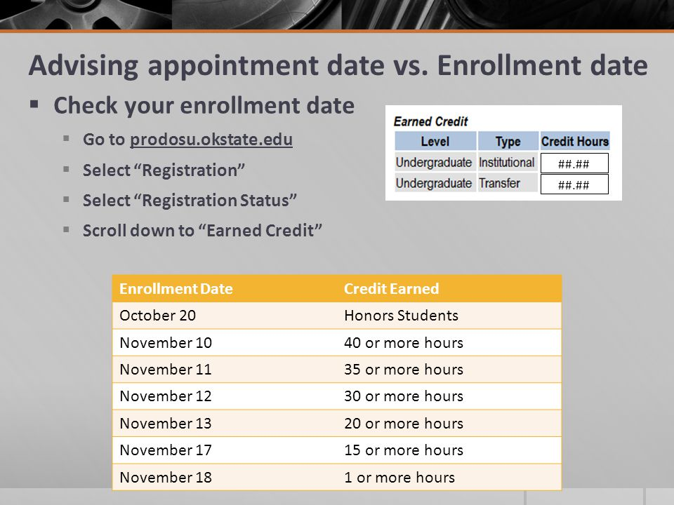 Advising appointment date vs.