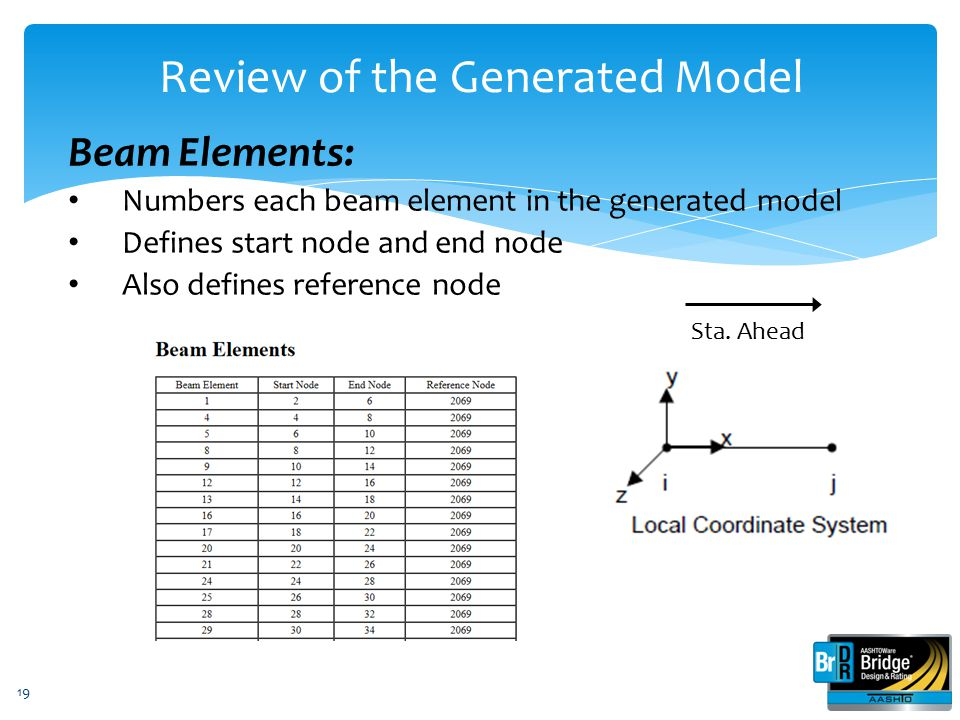 19 Beam Elements: Numbers each beam element in the generated model Defines start node and end node Also defines reference node Review of the Generated