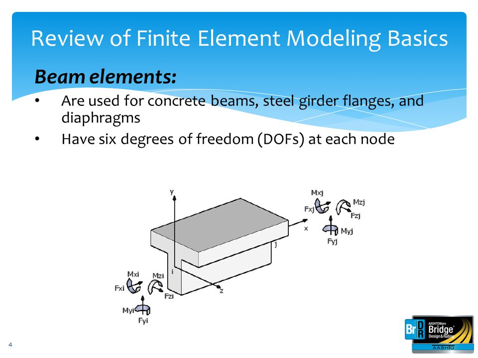 Review of Finite Element Modeling Basics 4 Beam elements: Are used for concrete beams, steel girder flanges, and diaphragms Have six degrees of freedo