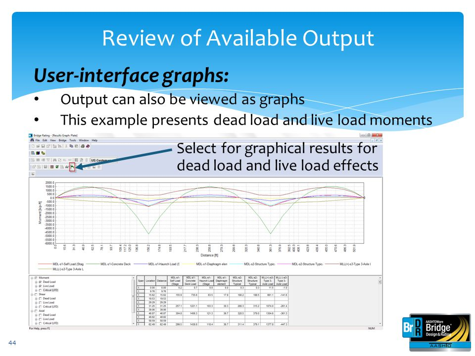 44 Review of Available Output User-interface graphs: Output can also be viewed as graphs This example presents dead load and live load moments Select