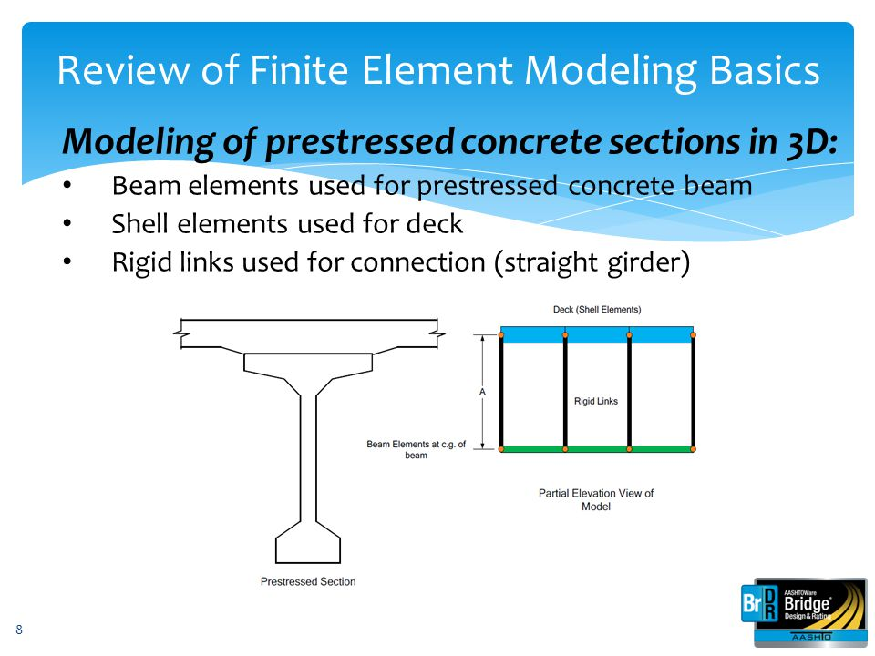 9 Modeling of steel beam with concrete deck in 3D: Beam elements used for steel girder flanges Shell elements used for deck and steel girder web Rigid links used for connection (if straight girder) Review of Finite Element Modeling Basics